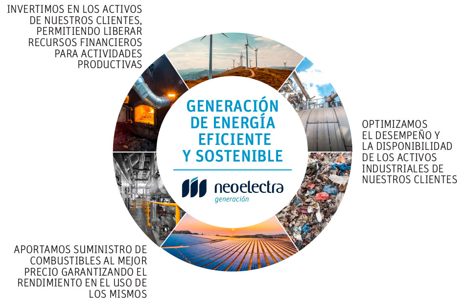 energia-sostenible-neoelectra