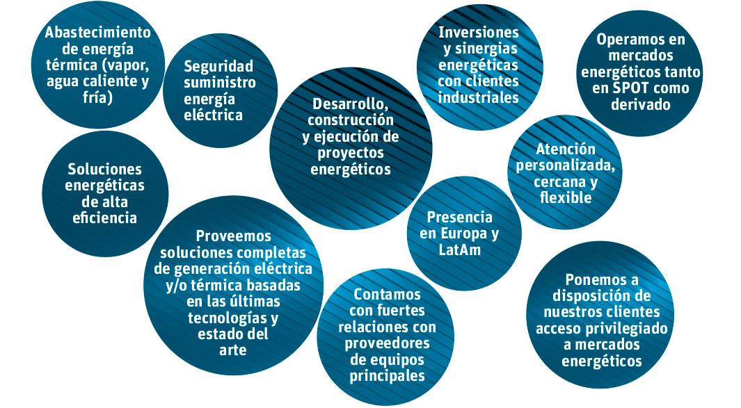 neoelectra-generacion-servicios-energia